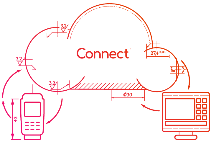 Connect Brand Diagram